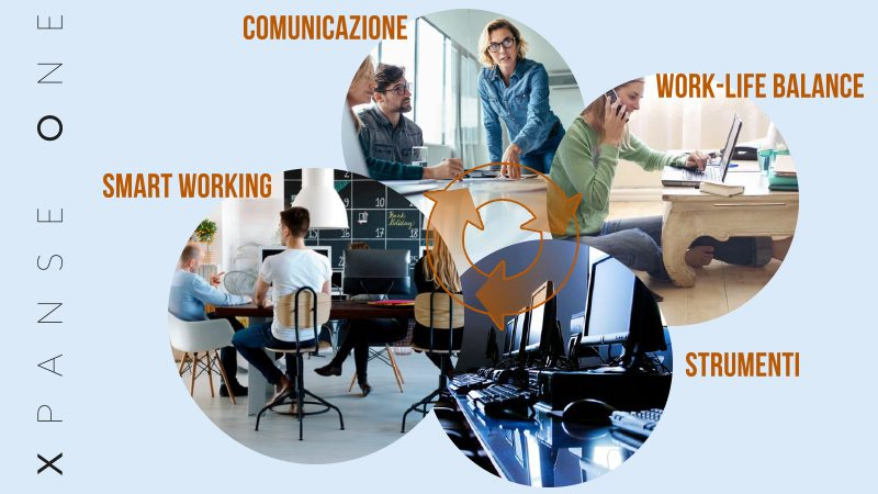 Scopriamo cos'è l'Activity Based Working